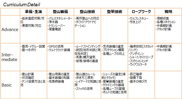 Curriculum15.png